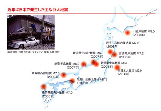 近年に日本で発生した主な巨大地震