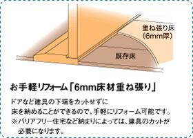 お手軽リフォーム「6mm床材重ね張り」