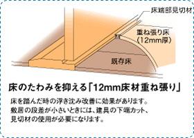 床のたわみを抑える「12mm床材重ね張り」